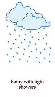 Rainy with light showers